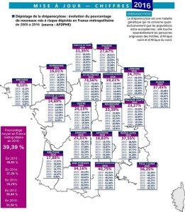 (Statistiques) Travail forcé des femmes = chômage + stérilité + immigration