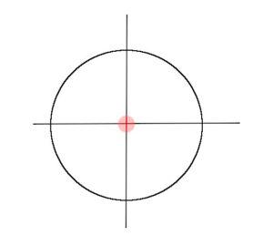 Esotérique d'une mathématique sexuée
